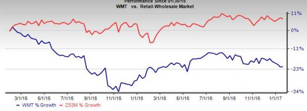 Wal-Mart (WMT) Commences Planned Layoff to Reduce Cost