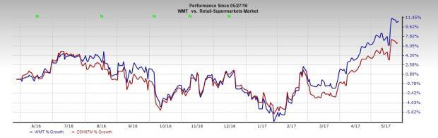 Wal-Mart (WMT) Strategic Initiatives on Track in Virginia