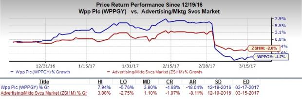WPP: Inorganic Growth on Track, Set to Expand in Europe