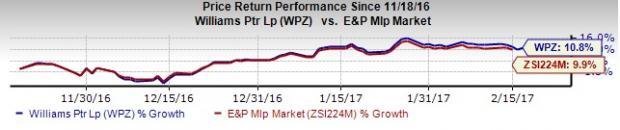 Williams Partners (WPZ) Q4 Earnings Miss Estimates, Grow Y/Y