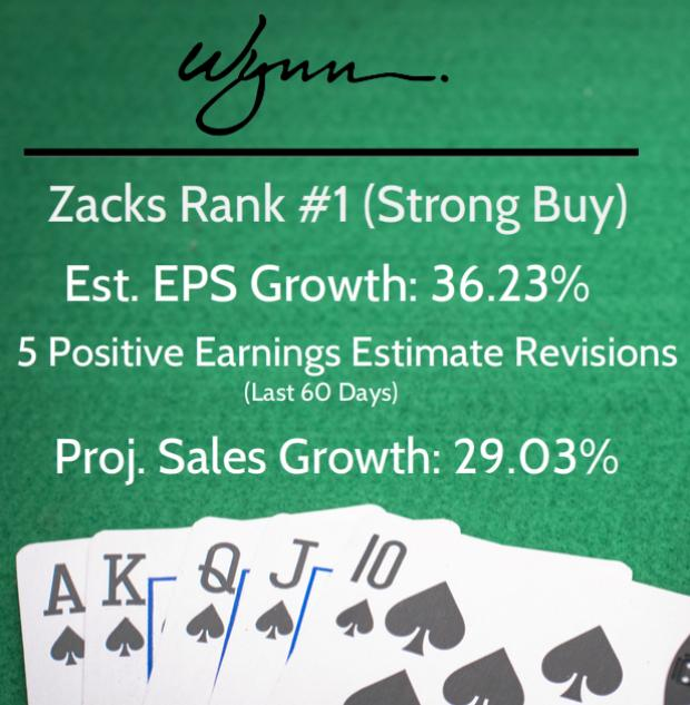 Should You Buy Wynn Resorts (WYNN) Stock?