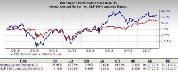 Yy stock options