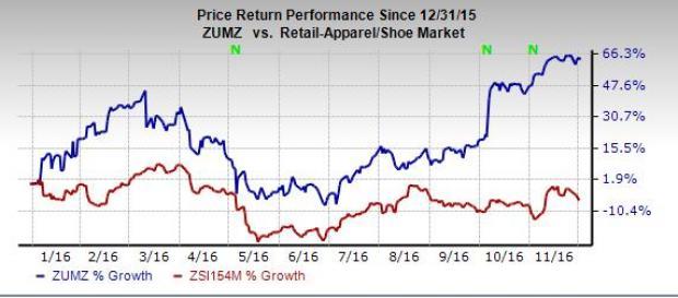 Zumiez (ZUMZ) Tops Q3 Earnings & Sales, View Hurts Stock