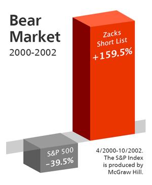 Shortlist vs S&P