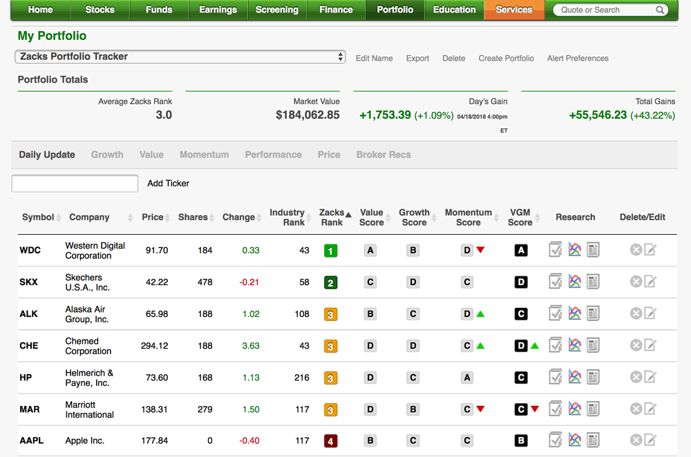 Zacks Portfolio Tracker example portfolio - screenshot image