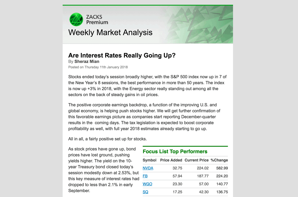 Zacks Premium Insight section on <em>Zacks Premium</em> homepage - screenshot image